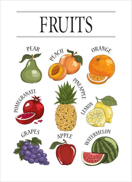 Poster frukter