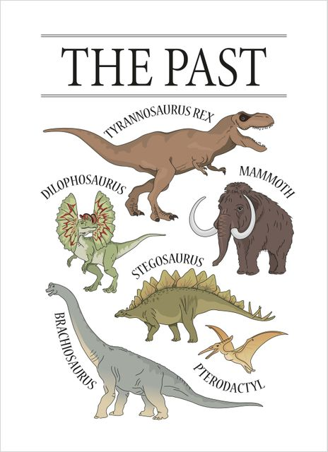 In the past poster
