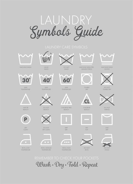 Laundry symbols guide poster
