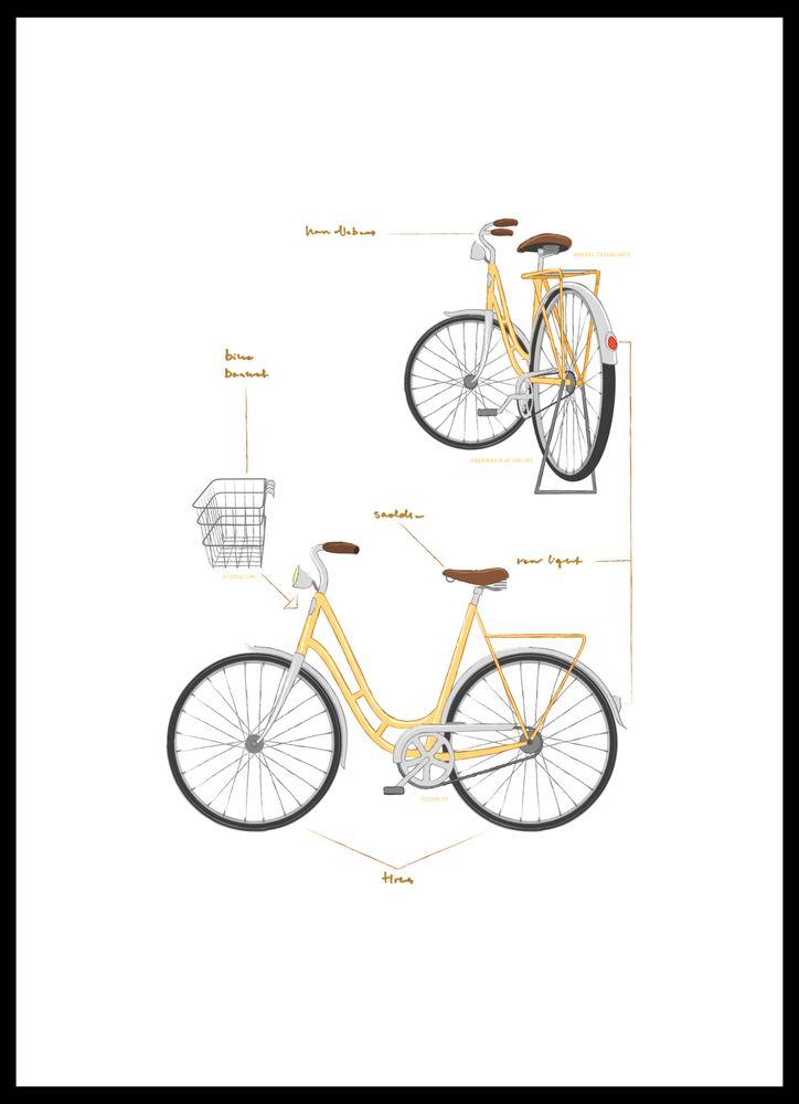 Bike instruction poster