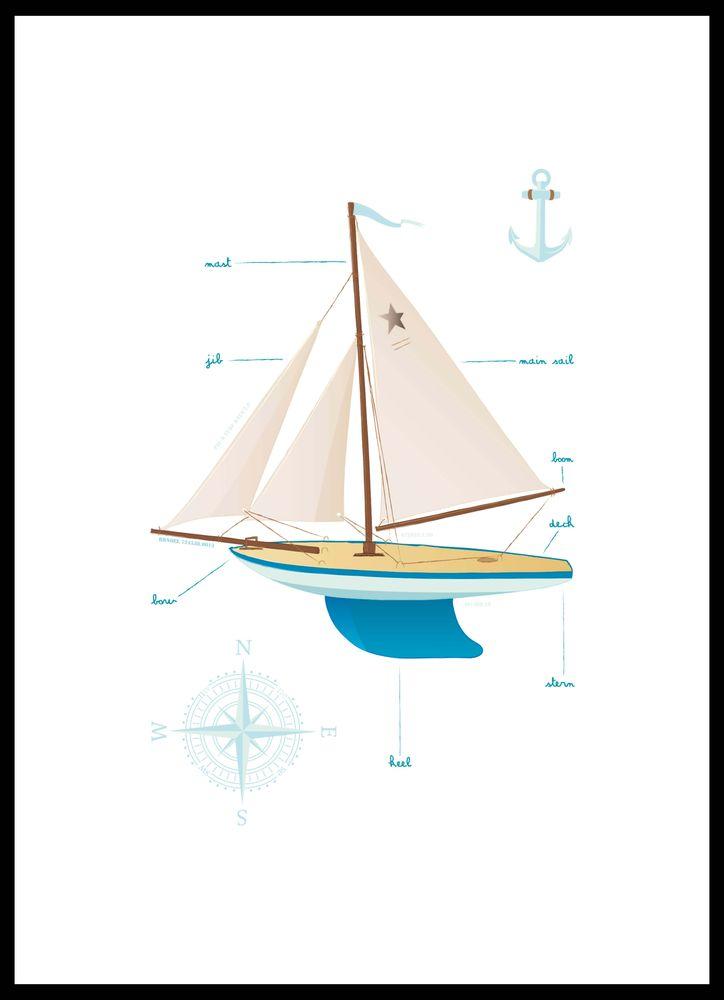 Segelbåt instruktion poster