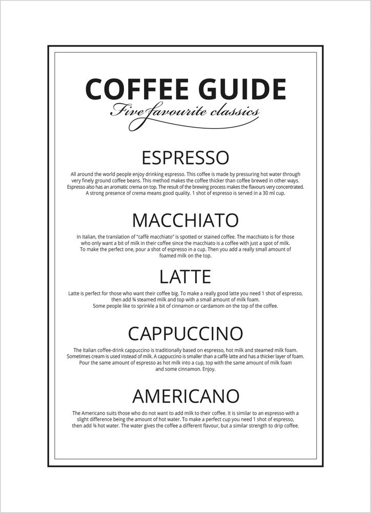 Coffee guide black & white text poster