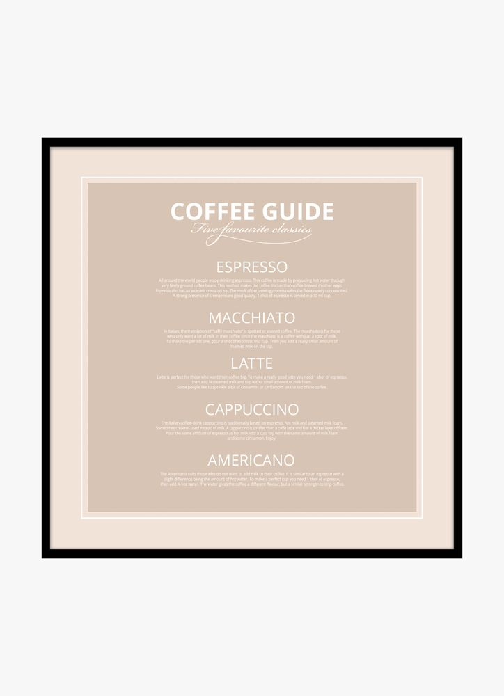 Coffee guide text poster