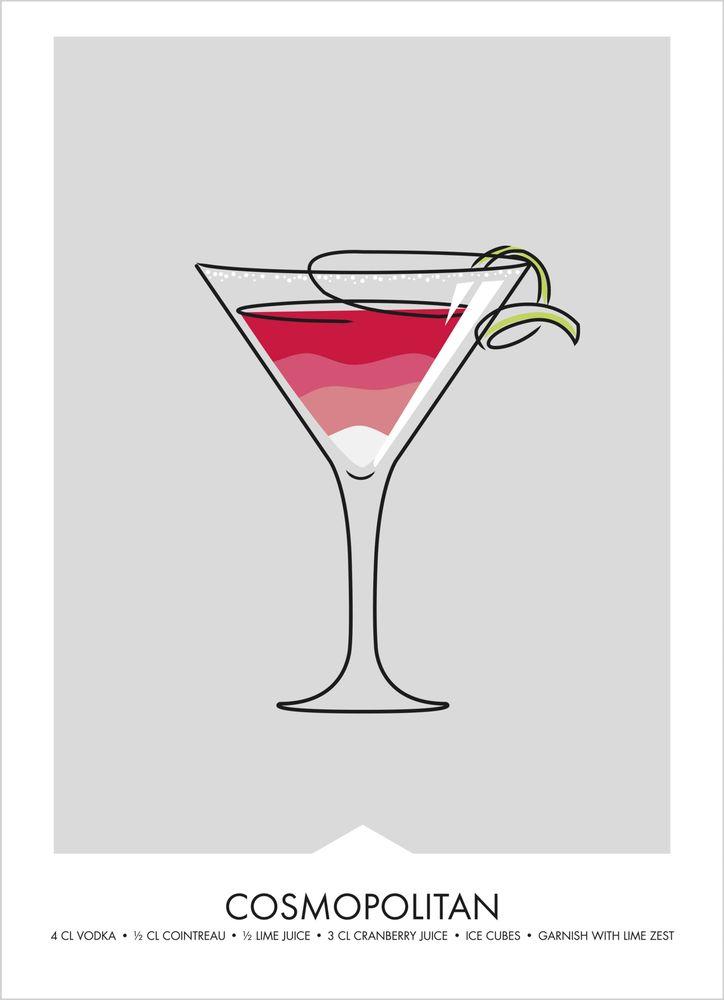Cosmopolitan drink poster