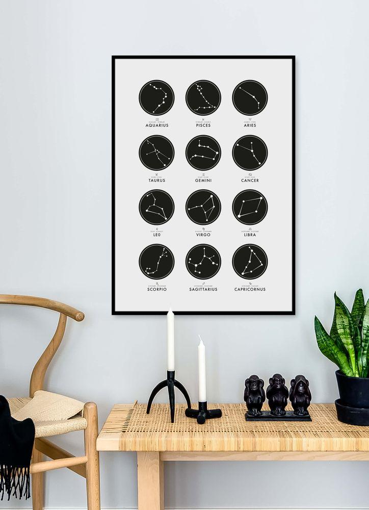 Stjärntecken poster