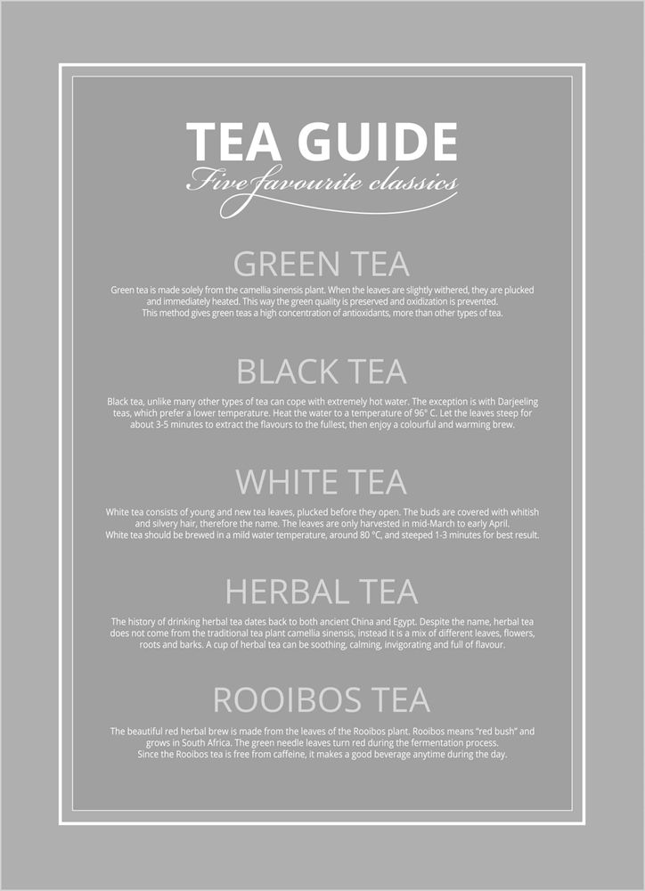 Tea guide text poster