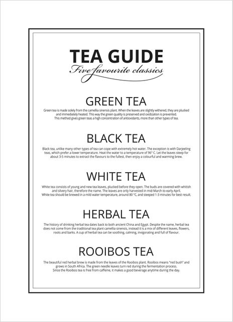 Tea guide black & white text poster