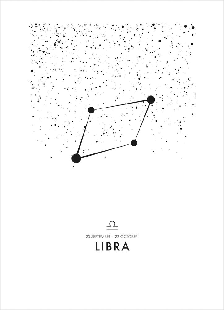 Poster vågen/Libra poster