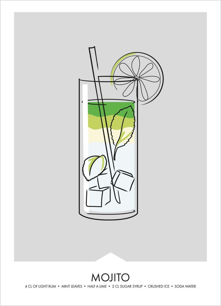 Mojito drink poster