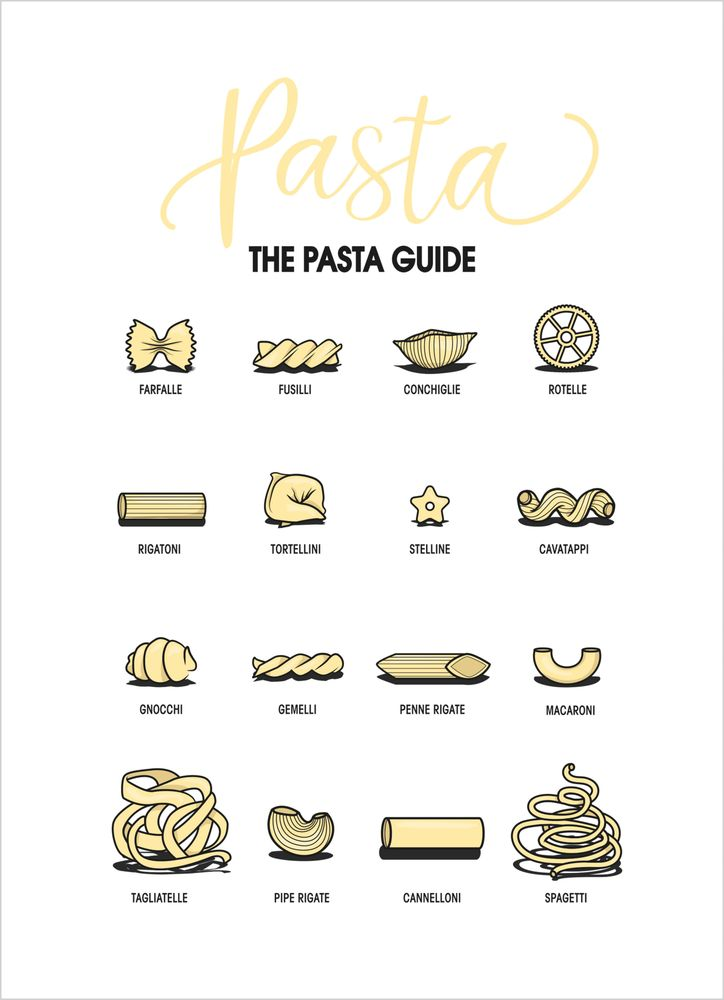 Poster pasta