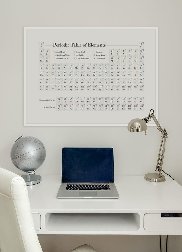 Periodiska systemet poster